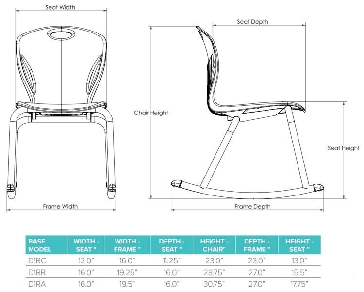 Discover Rocker Chair Dimensions